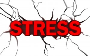 Stress-image