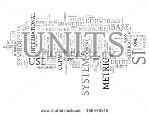 stock-photo-metric-units-concept-word-cloud-158446145